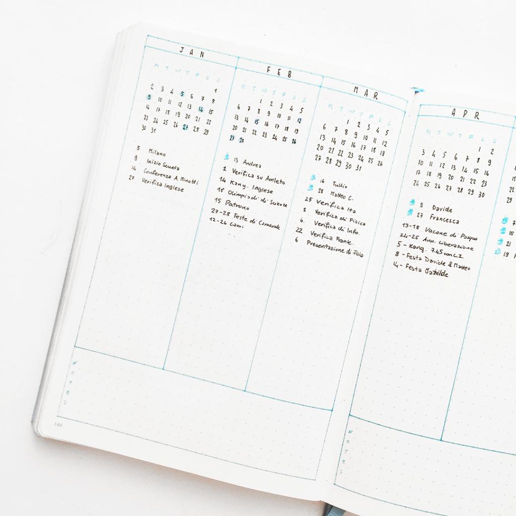 Future log - calendrier prévisionnel - bullet journal