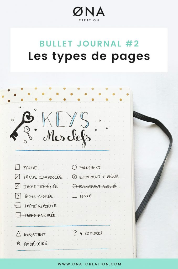 Bullet journal - les types de pages - Setup - index, weekly log, monthly log, collections...